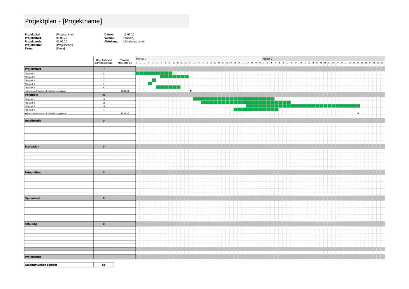 Excel Gantt Diagramm Erstellen Bedingte Formatierung 4