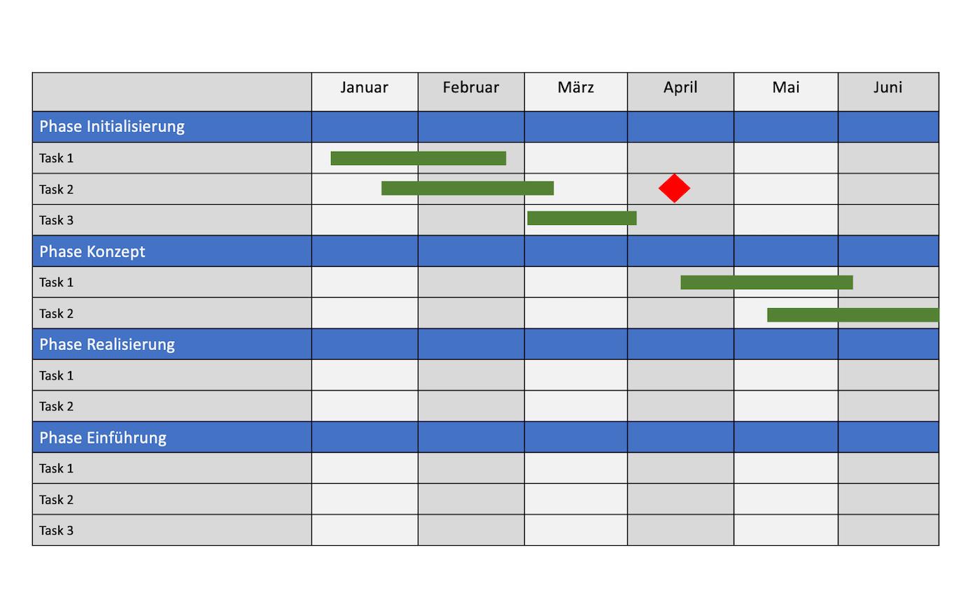 Projektplan Excel Projektablaufplan Vorlage 2