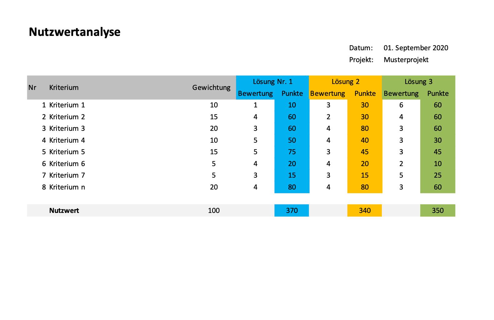 Nutzwertanalyse Vorlage   kostenlose Excel Vorlage   Vorla.ch