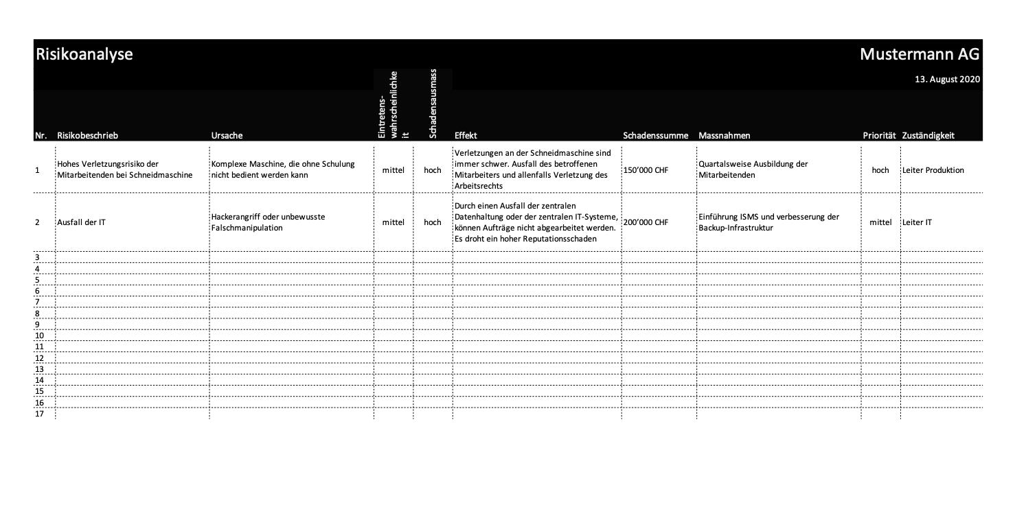 Risikoanalyse Durchfuhren Mit Muster Vorlage 12