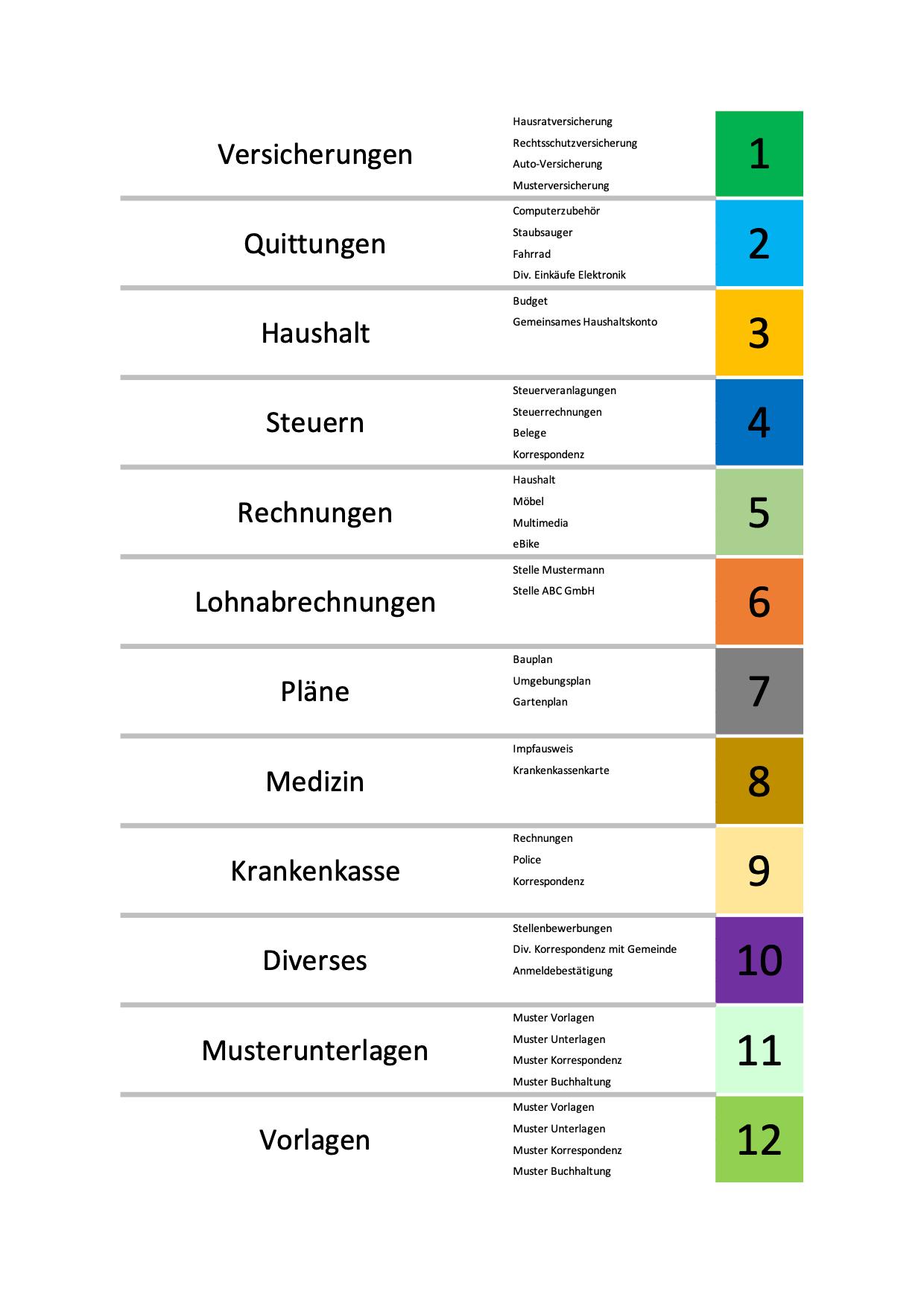 Ordnerregister Vorlage Deckblatt Gratis Word 14