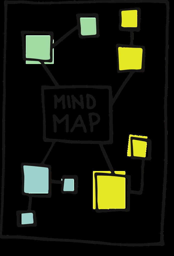 Mind Map Vorlage Kreative Mindmap Vorlagen Mind Map 7