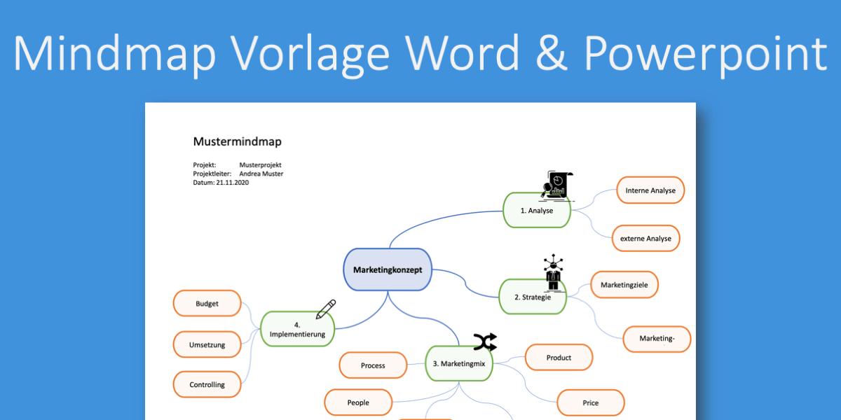 Mindmap Erstellen Powerpoint