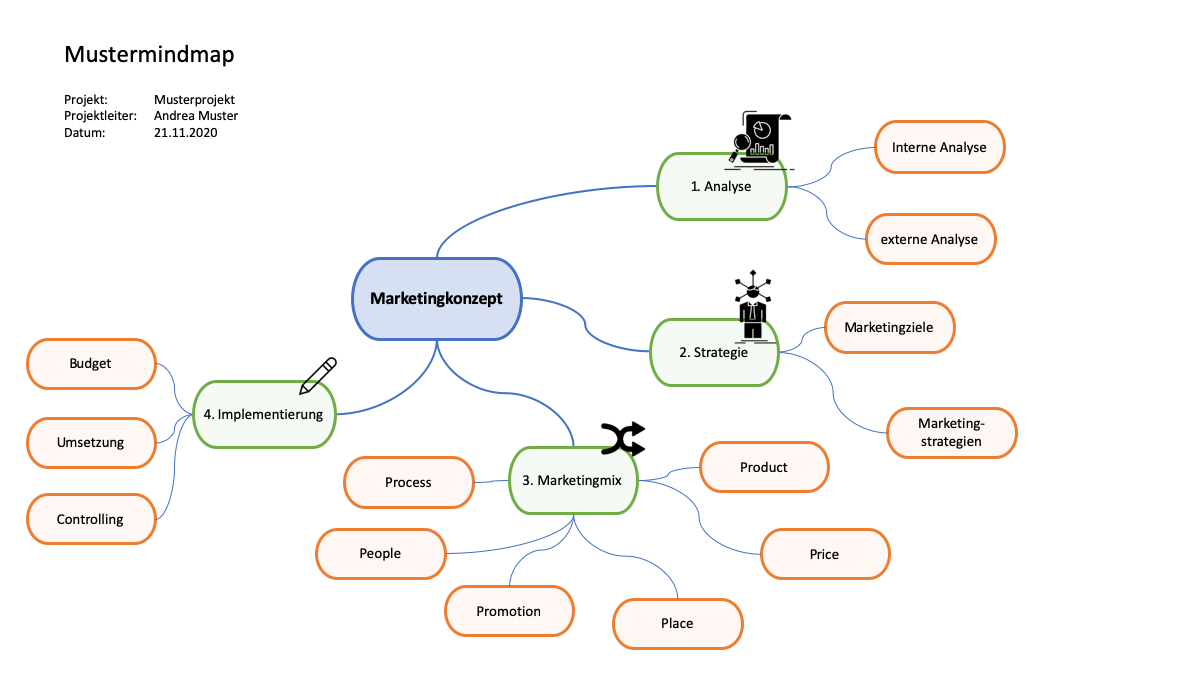 Create Mind Maps For Word On Mac