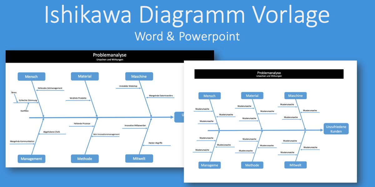 Ishikawa Diagramm Ursache Wirkungs Diagramm 9
